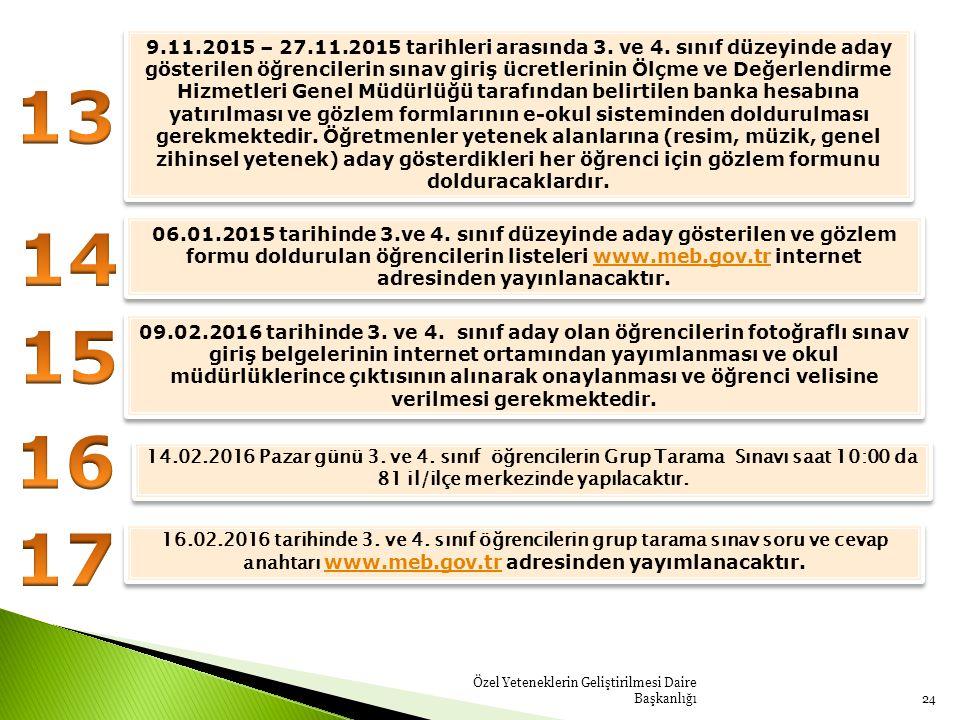 Özel Yeteneklerin Geliştirilmesi Daire Başkanlığı24 14.02.2016 Pazar günü 3.
