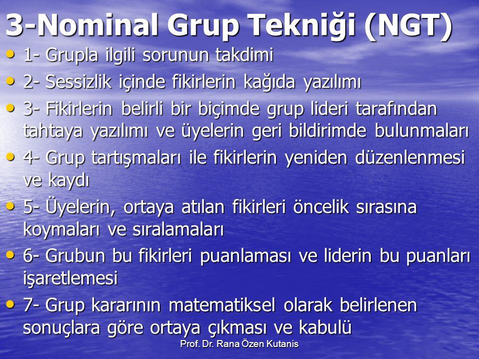 Prof. Dr. Rana Özen Kutanis 3-Nominal Grup Tekniği (NGT) 1- Grupla ilgili sorunun takdimi 1- Grupla ilgili sorunun takdimi 2- Sessizlik içinde fikirle