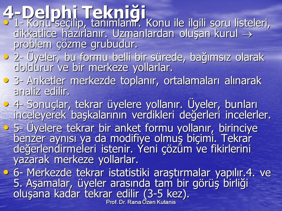 Prof. Dr. Rana Özen Kutanis 4-Delphi Tekniği 1- Konu seçilip, tanımlanır. Konu ile ilgili soru listeleri, dikkatlice hazırlanır. Uzmanlardan oluşan ku