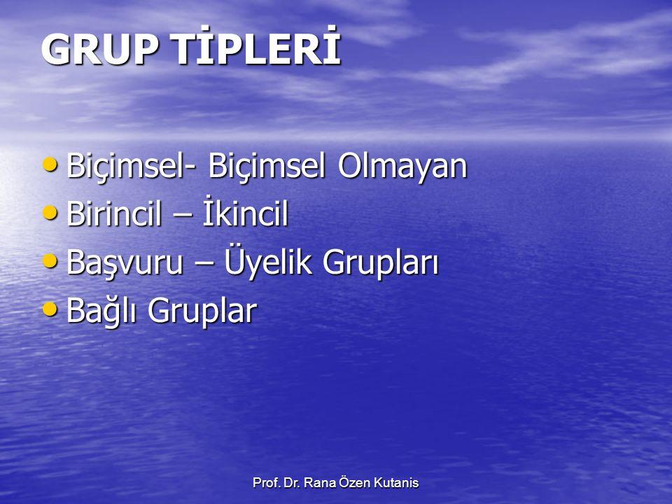Prof.Dr. Rana Özen Kutanis 4-Delphi Tekniği 1- Konu seçilip, tanımlanır.