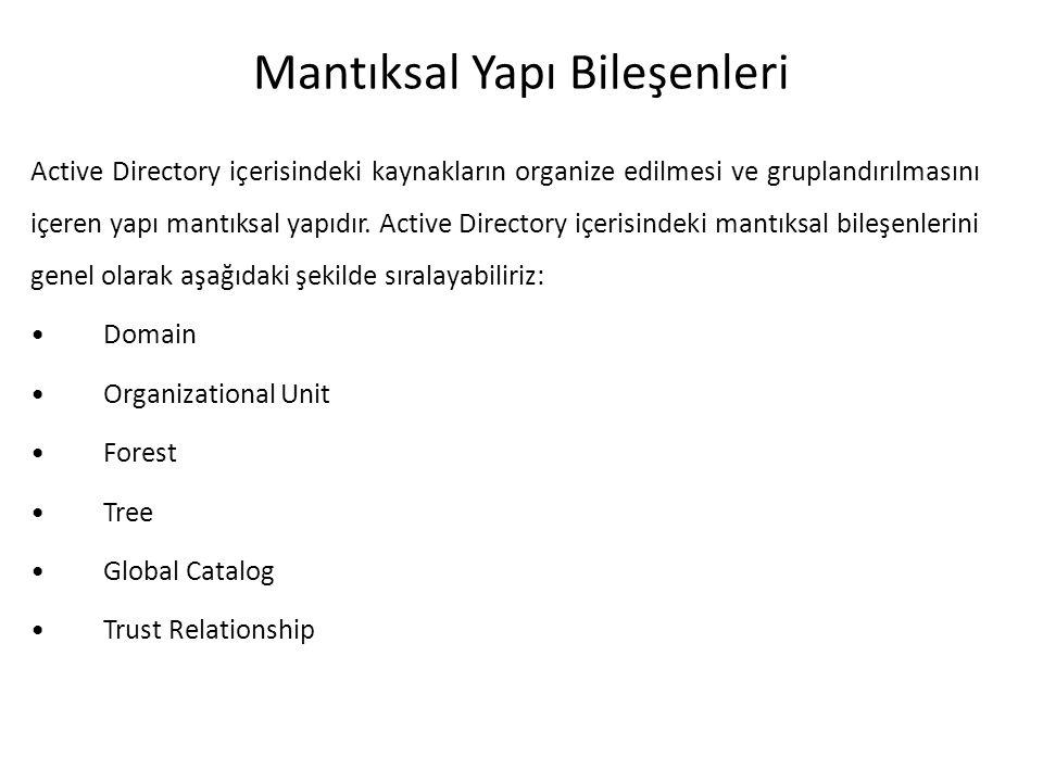 Mantıksal Yapı Bileşenleri Active Directory içerisindeki kaynakların organize edilmesi ve gruplandırılmasını içeren yapı mantıksal yapıdır. Active Dir