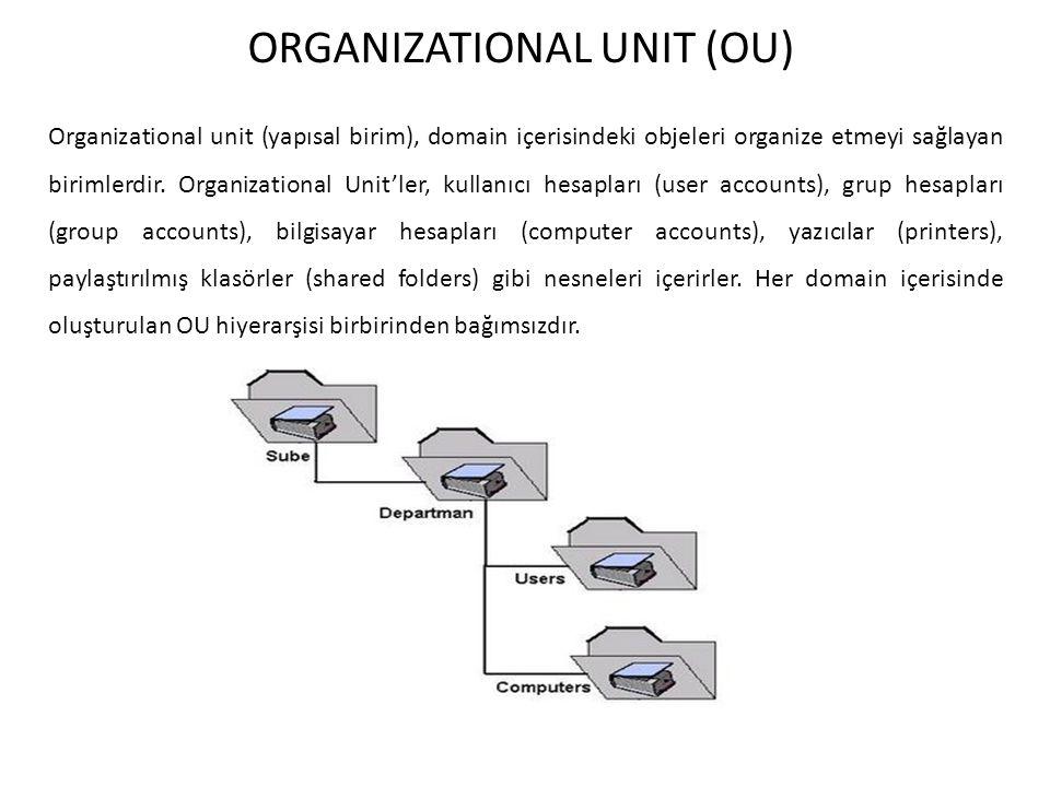 ORGANIZATIONAL UNIT (OU) Organizational unit (yapısal birim), domain içerisindeki objeleri organize etmeyi sağlayan birimlerdir. Organizational Unit'l