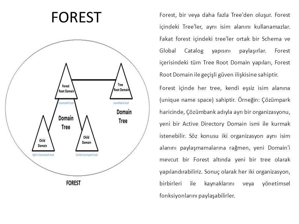 FOREST Forest, bir veya daha fazla Tree'den oluşur. Forest içindeki Tree'ler, aynı isim alanını kullanamazlar. Fakat forest içindeki tree'ler ortak bi
