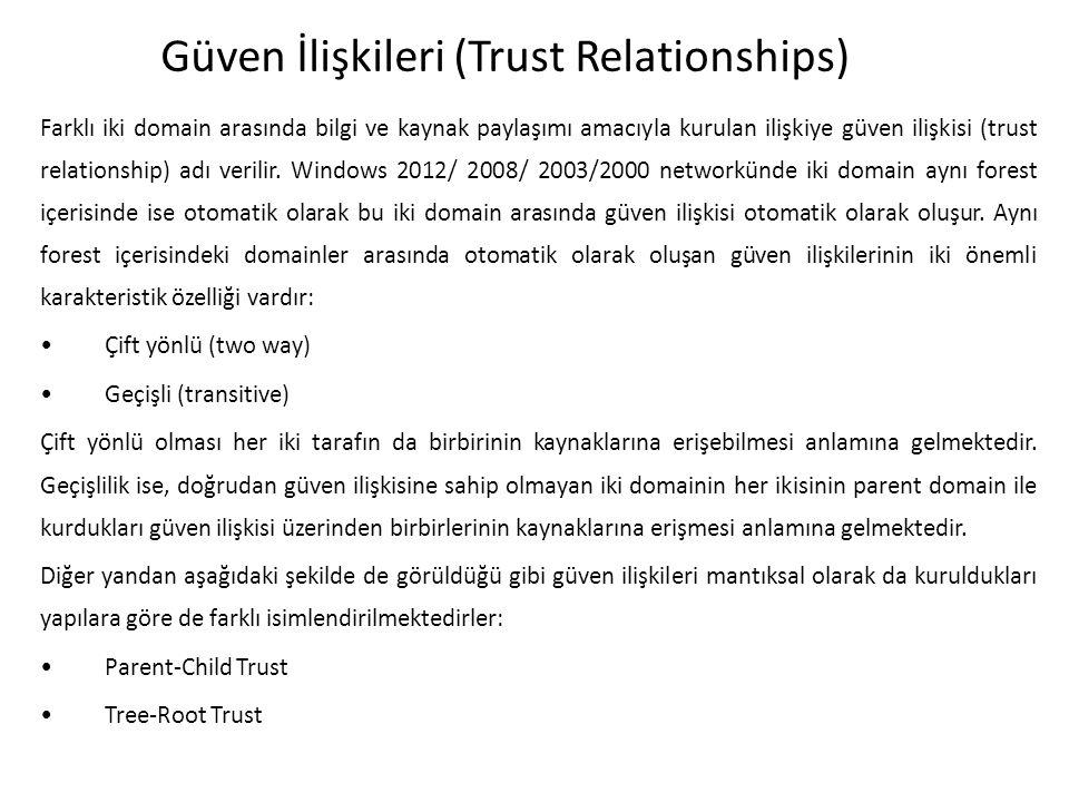 Güven İlişkileri (Trust Relationships) Farklı iki domain arasında bilgi ve kaynak paylaşımı amacıyla kurulan ilişkiye güven ilişkisi (trust relationsh
