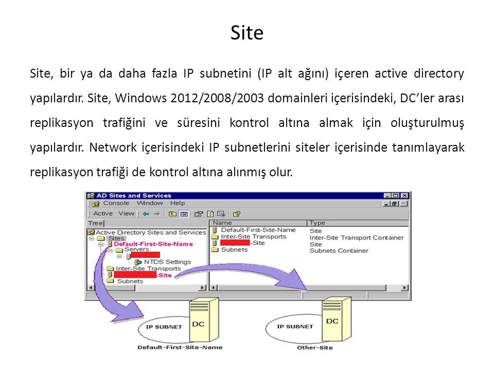 Site Site, bir ya da daha fazla IP subnetini (IP alt ağını) içeren active directory yapılardır. Site, Windows 2012/2008/2003 domainleri içerisindeki,