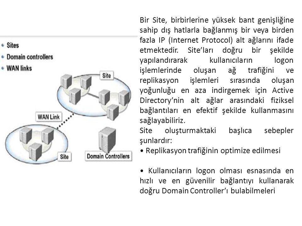 Bir Site, birbirlerine yüksek bant genişliğine sahip dış hatlarla bağlanmış bir veya birden fazla IP (Internet Protocol) alt ağlarını ifade etmektedir