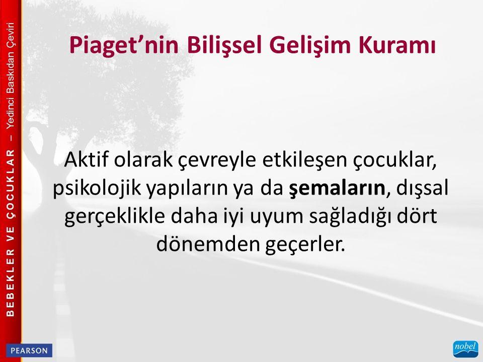 Piaget'nin Bilişsel Gelişim Kuramı Zihinsel temsilleri değiştirmek için dili kullanma kapasitesi, ikinci yılın sonundan üçüncü yıla doğru gelişir.