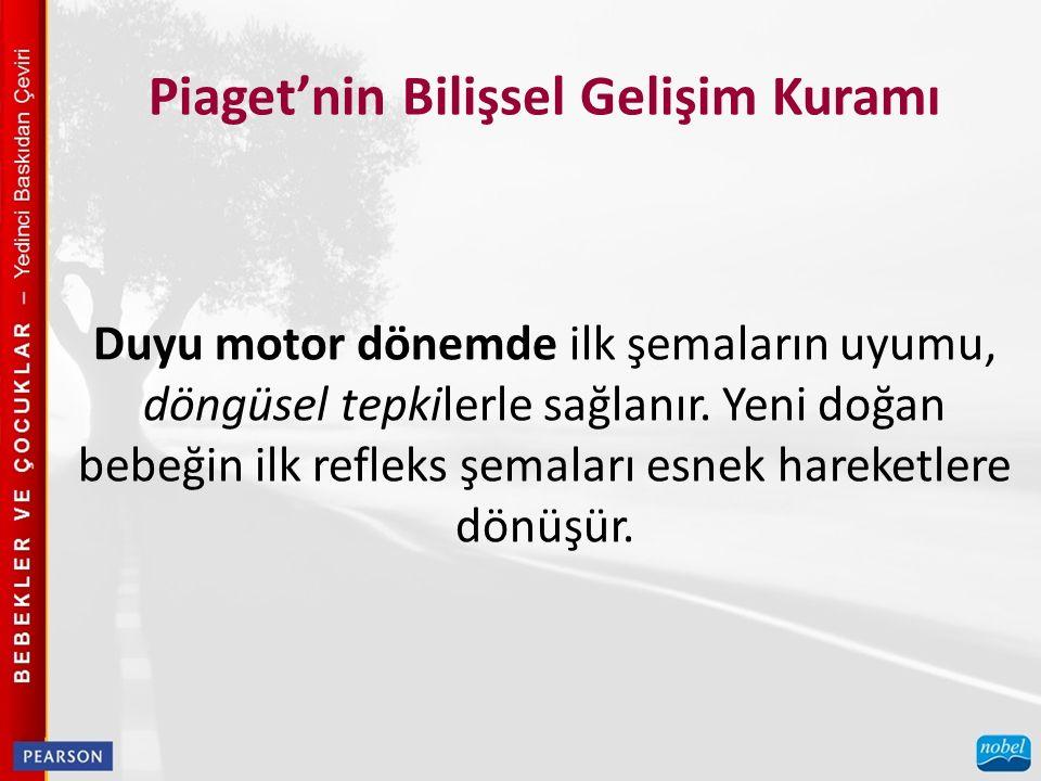 Piaget'nin Bilişsel Gelişim Kuramı 18 ve 24 aylar arasında, zihinsel temsiller, duyu motor dönem problemlerine ani şekilde bulunan çözümler, görünmez yer değiştirme, ertelenmiş taklit ve mış gibi oyunu aracılığı ile açığa çıkar.