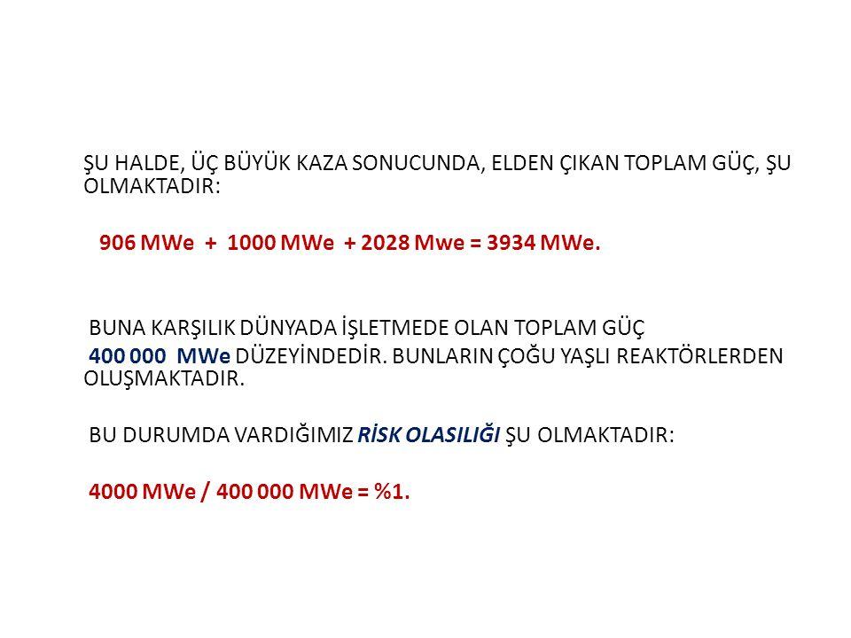 ŞU HALDE, ÜÇ BÜYÜK KAZA SONUCUNDA, ELDEN ÇIKAN TOPLAM GÜÇ, ŞU OLMAKTADIR: 906 MWe + 1000 MWe + 2028 Mwe = 3934 MWe.