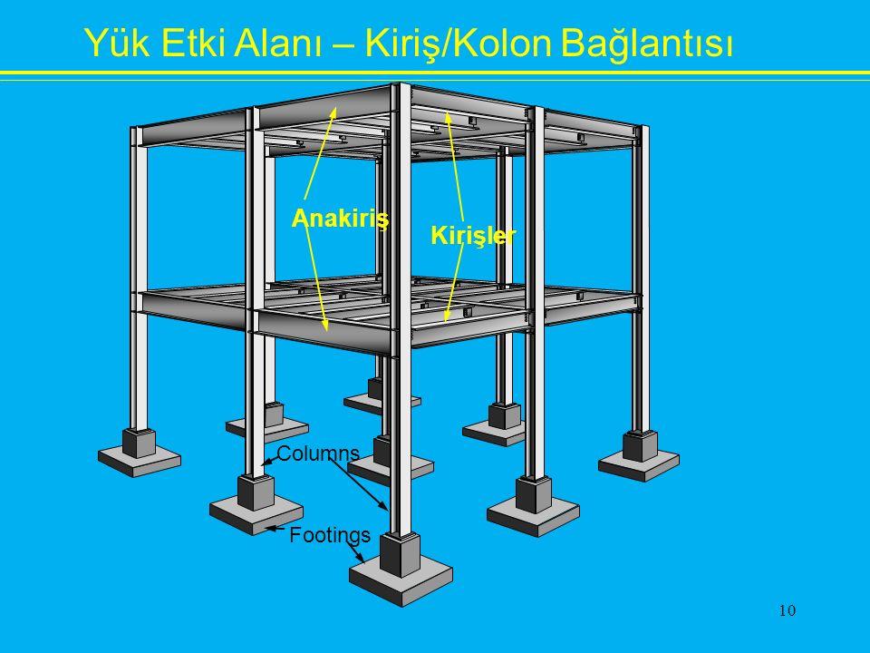 Yük Etki Alanı – Kiriş/Kolon Bağlantısı Kirişler Anakiriş Columns Footings 10