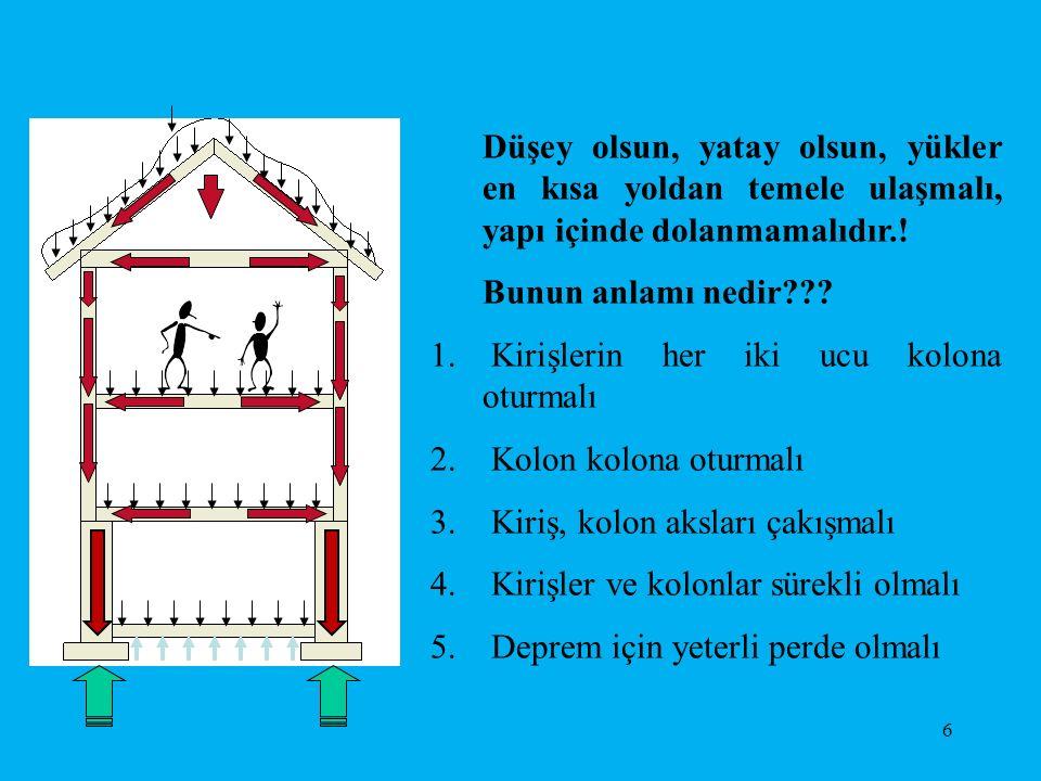 Düşey olsun, yatay olsun, yükler en kısa yoldan temele ulaşmalı, yapı içinde dolanmamalıdır.! Bunun anlamı nedir??? 1. Kirişlerin her iki ucu kolona o