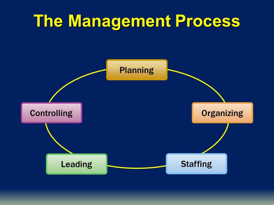 Yetiştirme ve Geliştirme (Training & Development) Yetiştirme: Daha çok işe yeni giren personeli kapsamına alan, yeni yeteneklerin kazandırılması ve işin gereklerine göre, bireye lazım olan bilgi ve beceri düzeyine ulaşması için yürütülen eğitim faaliyetleridir.