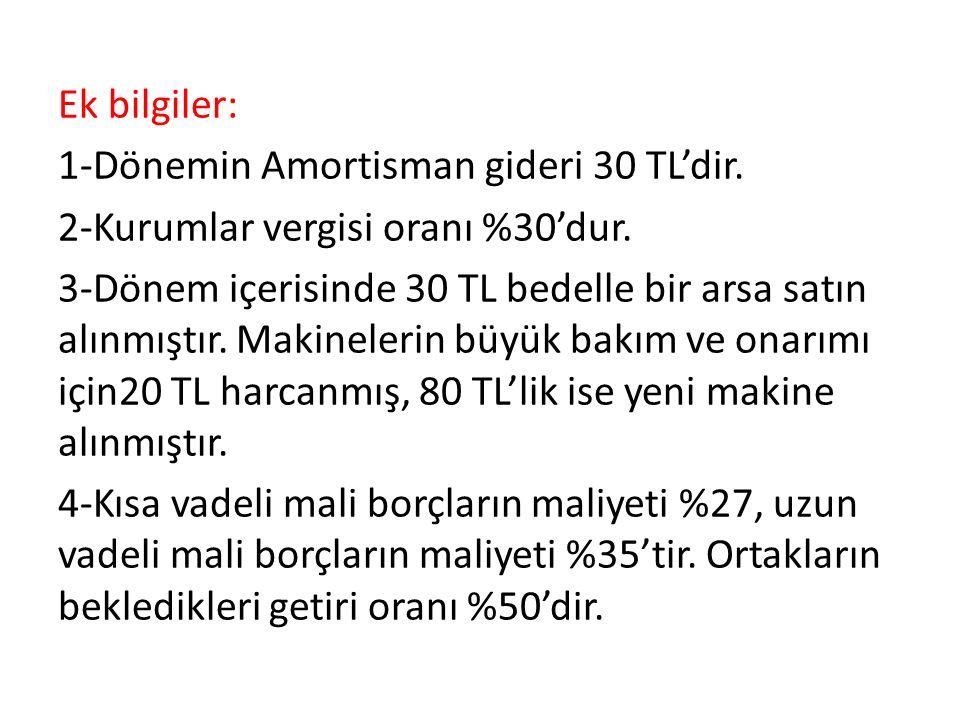 Ek bilgiler: 1-Dönemin Amortisman gideri 30 TL'dir. 2-Kurumlar vergisi oranı %30'dur. 3-Dönem içerisinde 30 TL bedelle bir arsa satın alınmıştır. Maki