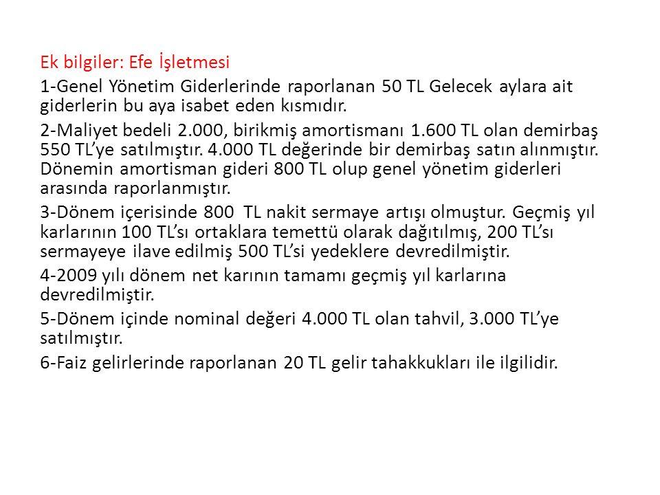 Ek bilgiler: Efe İşletmesi 1-Genel Yönetim Giderlerinde raporlanan 50 TL Gelecek aylara ait giderlerin bu aya isabet eden kısmıdır. 2-Maliyet bedeli 2