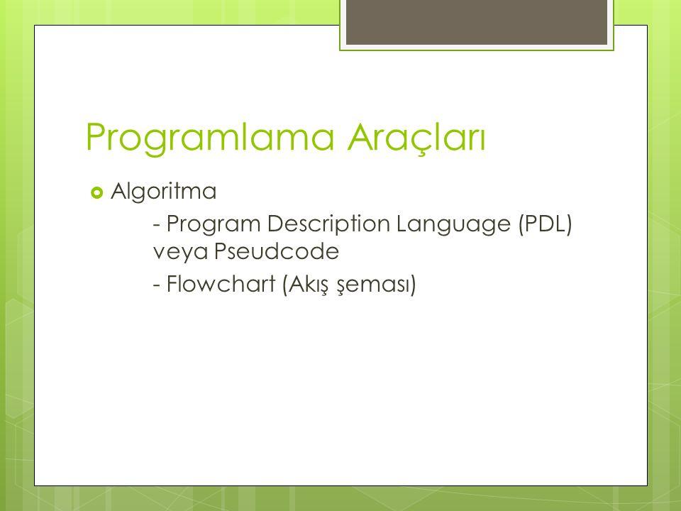 Programlama Araçları  Algoritma - Program Description Language (PDL) veya Pseudcode - Flowchart (Akış şeması)