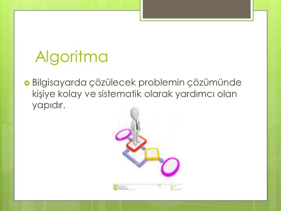 Algoritma  Bilgisayarda çözülecek problemin çözümünde kişiye kolay ve sistematik olarak yardımcı olan yapıdır.
