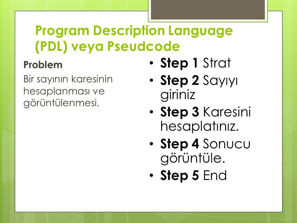 Program Description Language (PDL) veya Pseudcode Problem Bir sayının karesinin hesaplanması ve görüntülenmesi. Step 1 Strat Step 2 Sayıyı giriniz Ste