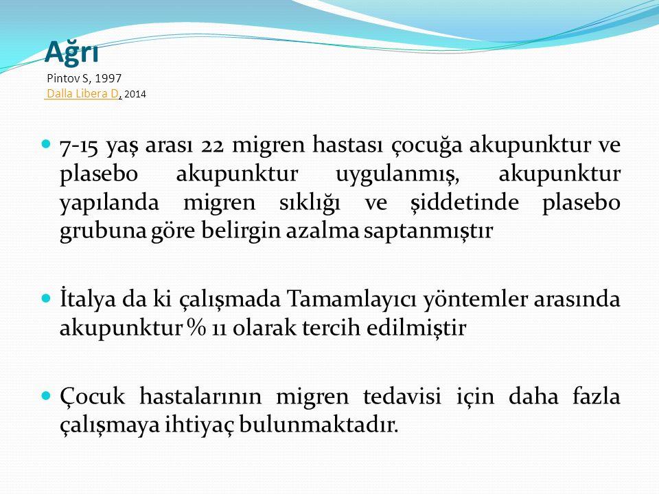 Ağrı Pintov S, 1997 Dalla Libera D, 2014 Dalla Libera D 7-15 yaş arası 22 migren hastası çocuğa akupunktur ve plasebo akupunktur uygulanmış, akupunktu