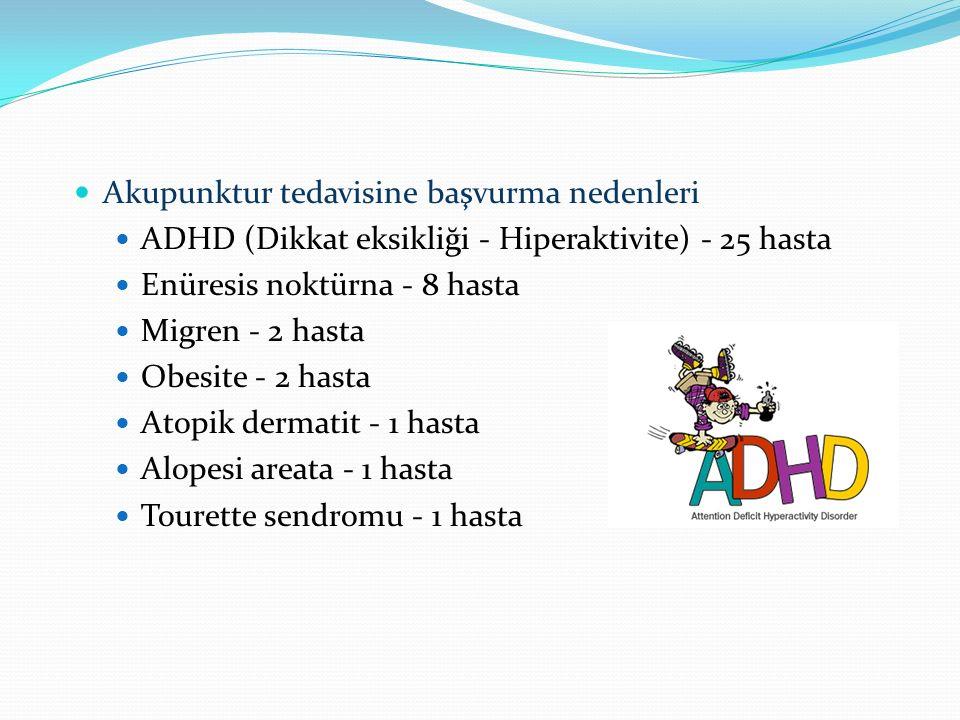 Akupunktur tedavisine başvurma nedenleri ADHD (Dikkat eksikliği - Hiperaktivite) - 25 hasta Enüresis noktürna - 8 hasta Migren - 2 hasta Obesite - 2 h