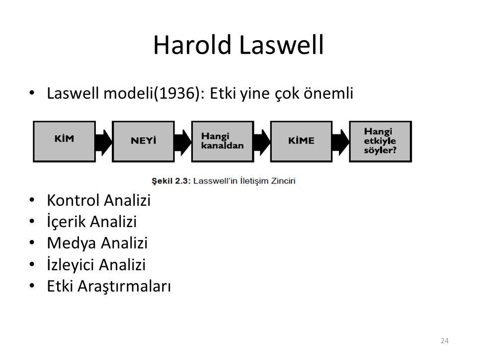 Harold Laswell Laswell modeli(1936): Etki yine çok önemli Kontrol Analizi İçerik Analizi Medya Analizi İzleyici Analizi Etki Araştırmaları 24