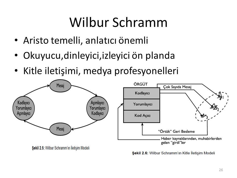 Wilbur Schramm Aristo temelli, anlatıcı önemli Okuyucu,dinleyici,izleyici ön planda Kitle iletişimi, medya profesyonelleri 26