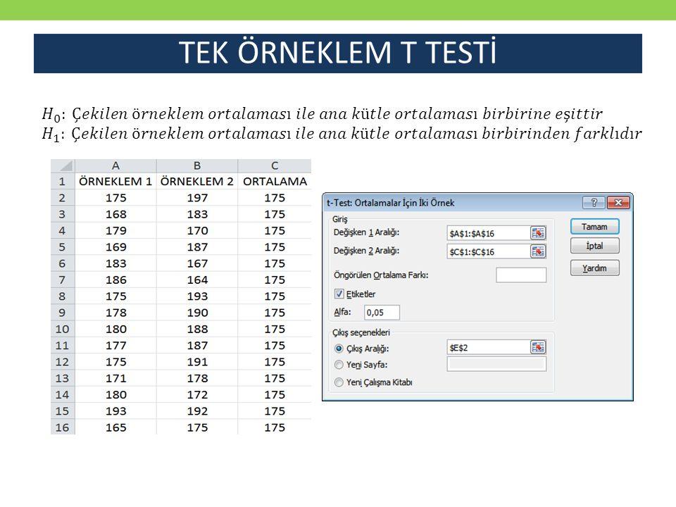 TEK ÖRNEKLEM T TESTİ