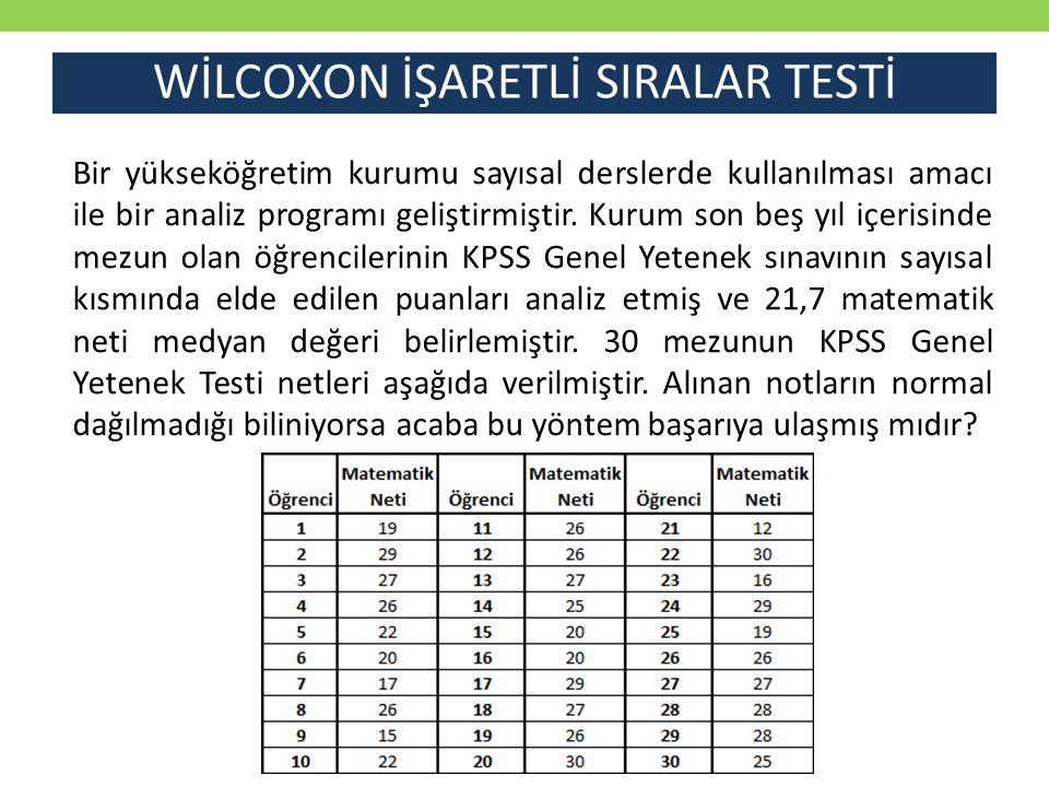 WİLCOXON İŞARETLİ SIRALAR TESTİ Bir yükseköğretim kurumu sayısal derslerde kullanılması amacı ile bir analiz programı geliştirmiştir. Kurum son beş yı