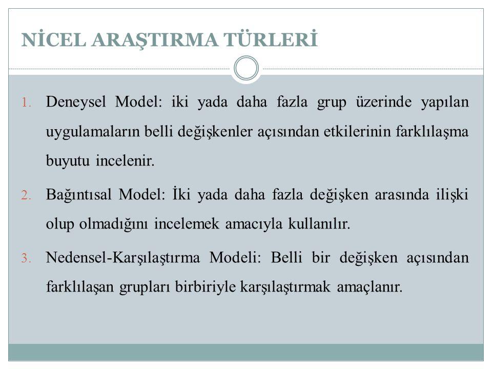 NİCEL ARAŞTIRMA TÜRLERİ 1. Deneysel Model: iki yada daha fazla grup üzerinde yapılan uygulamaların belli değişkenler açısından etkilerinin farklılaşma