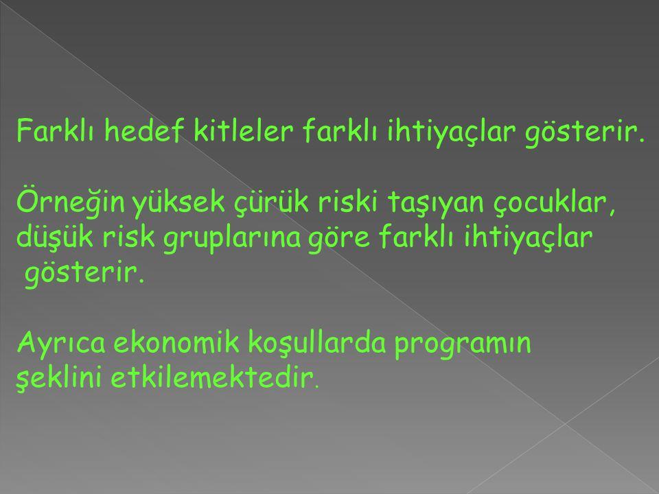 Türkiye de Floroz Özellikle Doğu Bayazıt, Isparta, Ağrı, Kırşehir, Edirne havza ve yöresinde floroza rastlanmıştır.