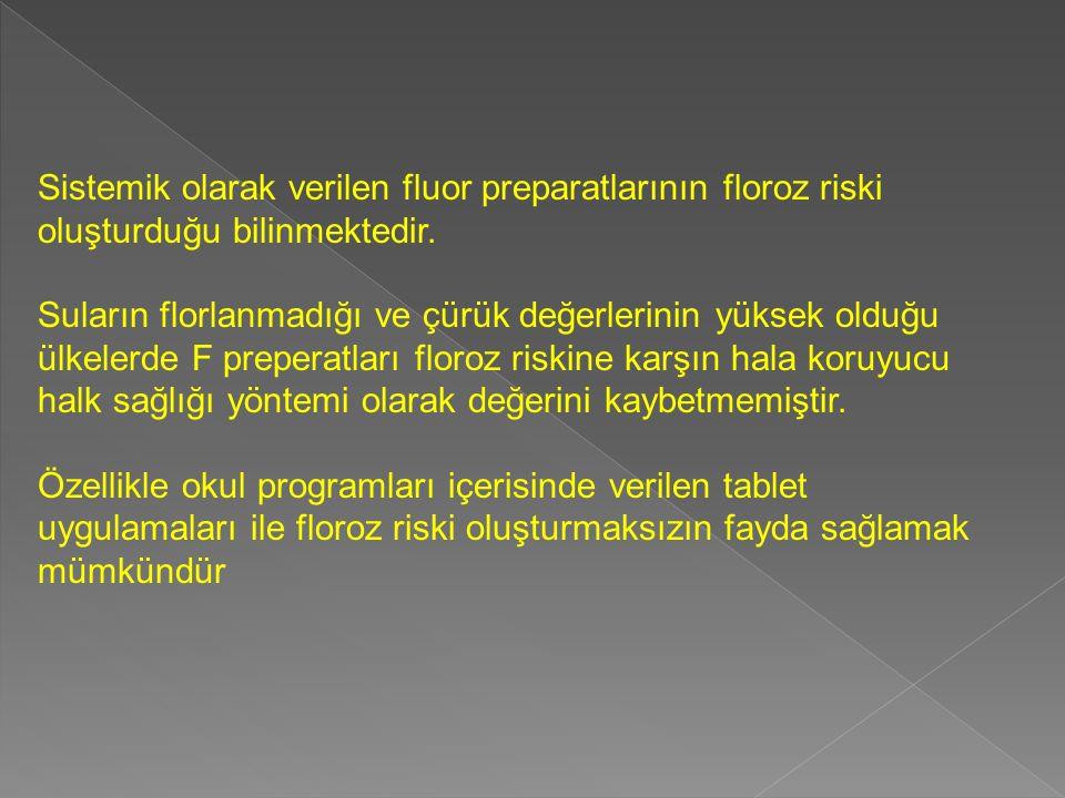 Sistemik olarak verilen fluor preparatlarının floroz riski oluşturduğu bilinmektedir. Suların florlanmadığı ve çürük değerlerinin yüksek olduğu ülkele