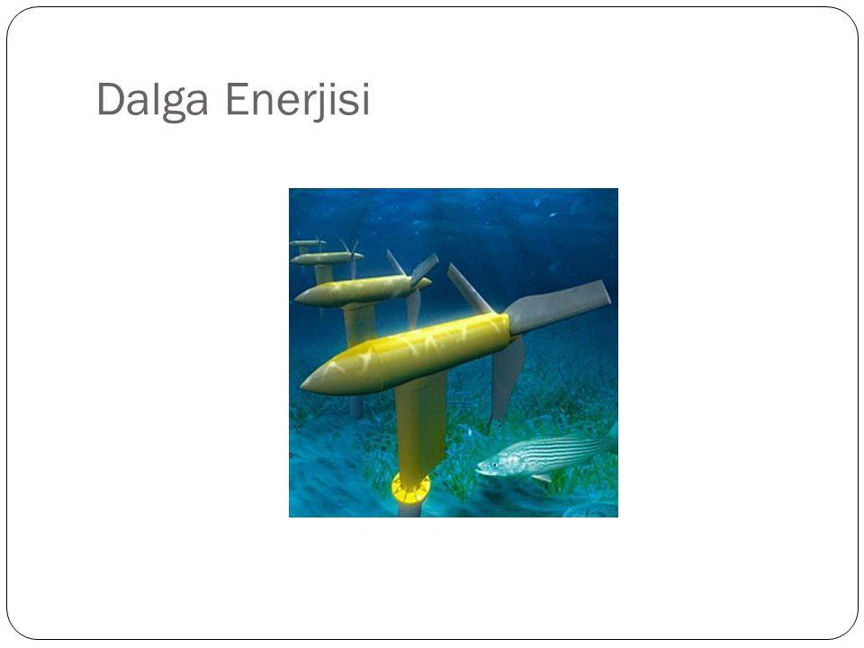 Dalga Enerjisi
