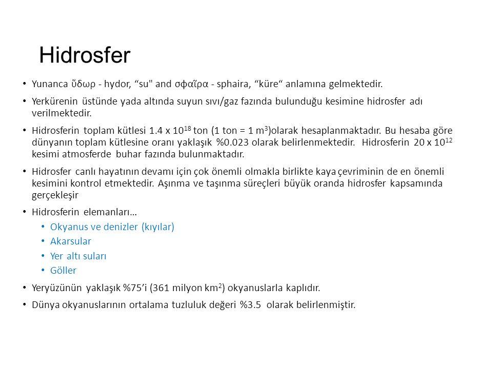 """Hidrosfer Yunanca ὕδωρ - hydor, """"su"""