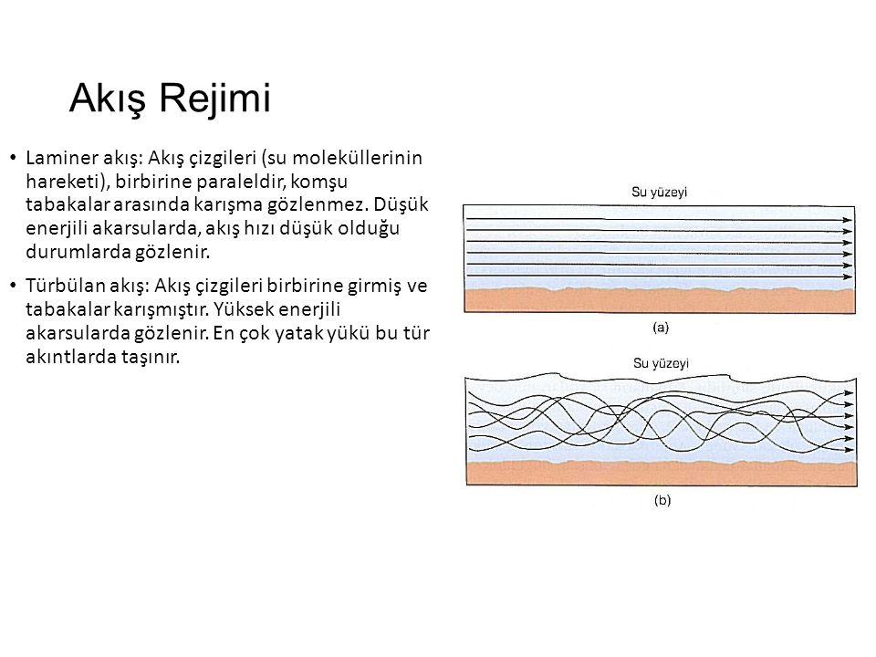 Akış Rejimi Laminer akış: Akış çizgileri (su moleküllerinin hareketi), birbirine paraleldir, komşu tabakalar arasında karışma gözlenmez. Düşük enerjil