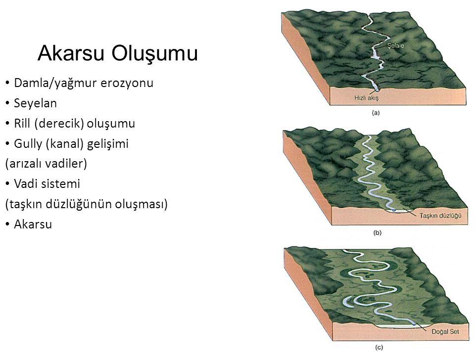 Akarsu Oluşumu Damla/yağmur erozyonu Seyelan Rill (derecik) oluşumu Gully (kanal) gelişimi (arızalı vadiler) Vadi sistemi (taşkın düzlüğünün oluşması) Akarsu
