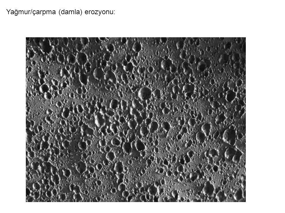 Yağmur/çarpma (damla) erozyonu: