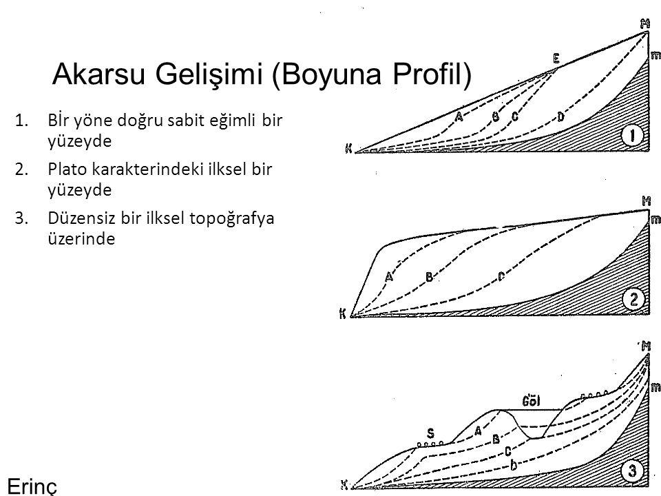 Akarsu Gelişimi (Boyuna Profil) 1.Bİr yöne doğru sabit eğimli bir yüzeyde 2.Plato karakterindeki ilksel bir yüzeyde 3.Düzensiz bir ilksel topoğrafya üzerinde Erinç