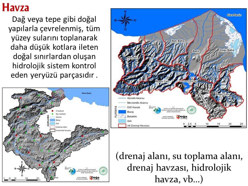 Dağ veya tepe gibi doğal yapılarla çevrelenmiş, tüm yüzey sularını toplanarak daha düşük kotlara ileten doğal sınırlardan oluşan hidrolojik sistem kon