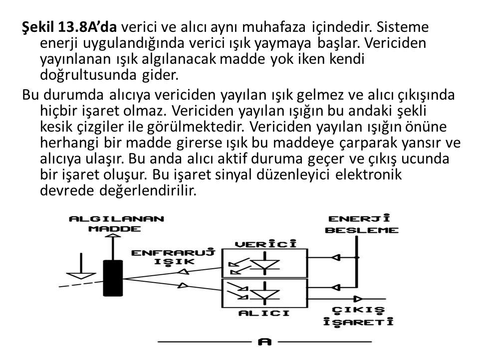Şekil 13.8A'da verici ve alıcı aynı muhafaza içindedir. Sisteme enerji uygulandığında verici ışık yaymaya başlar. Vericiden yayınlanan ışık algılanaca