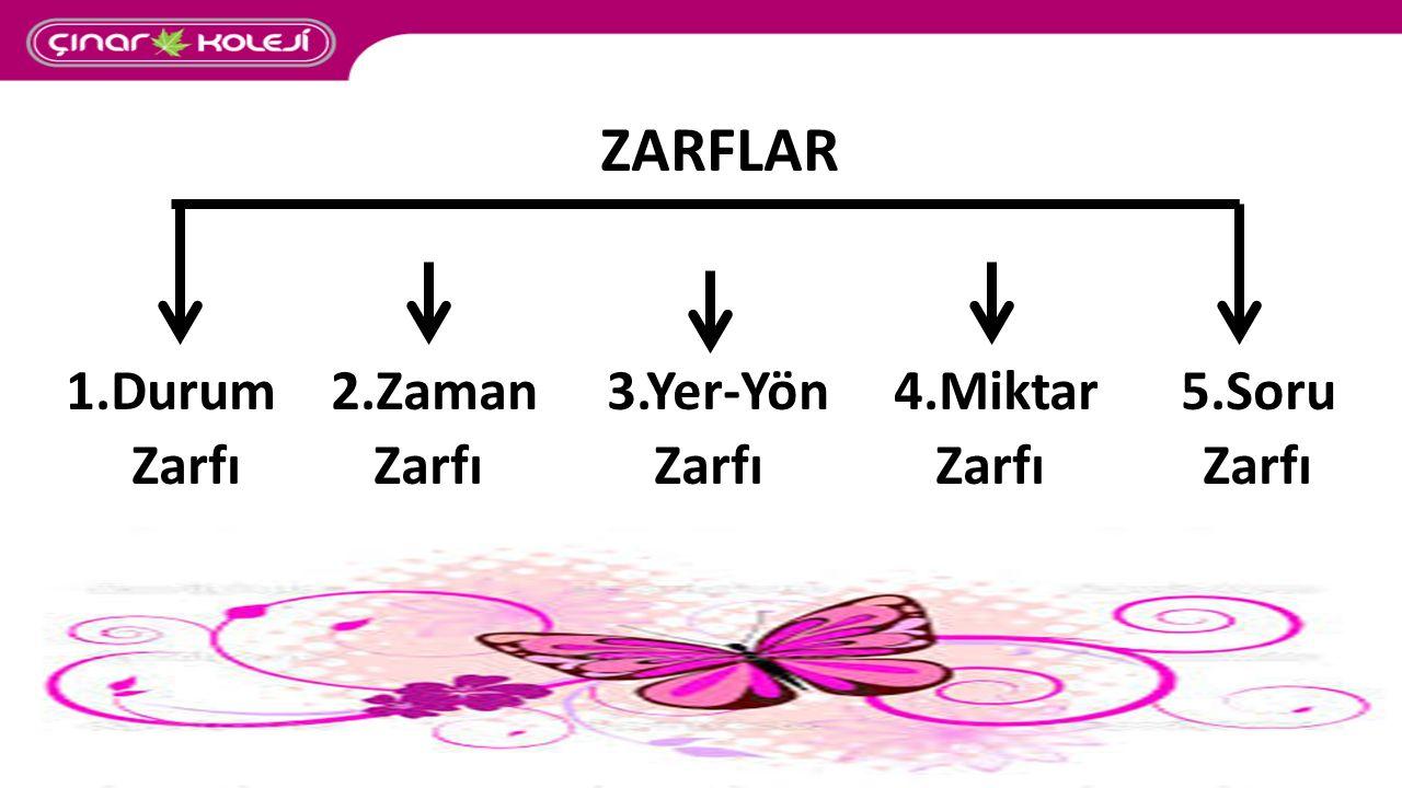 ZARFLAR 1.Durum 2.Zaman 3.Yer-Yön 4.Miktar 5.Soru Zarfı Zarfı Zarfı Zarfı Zarfı