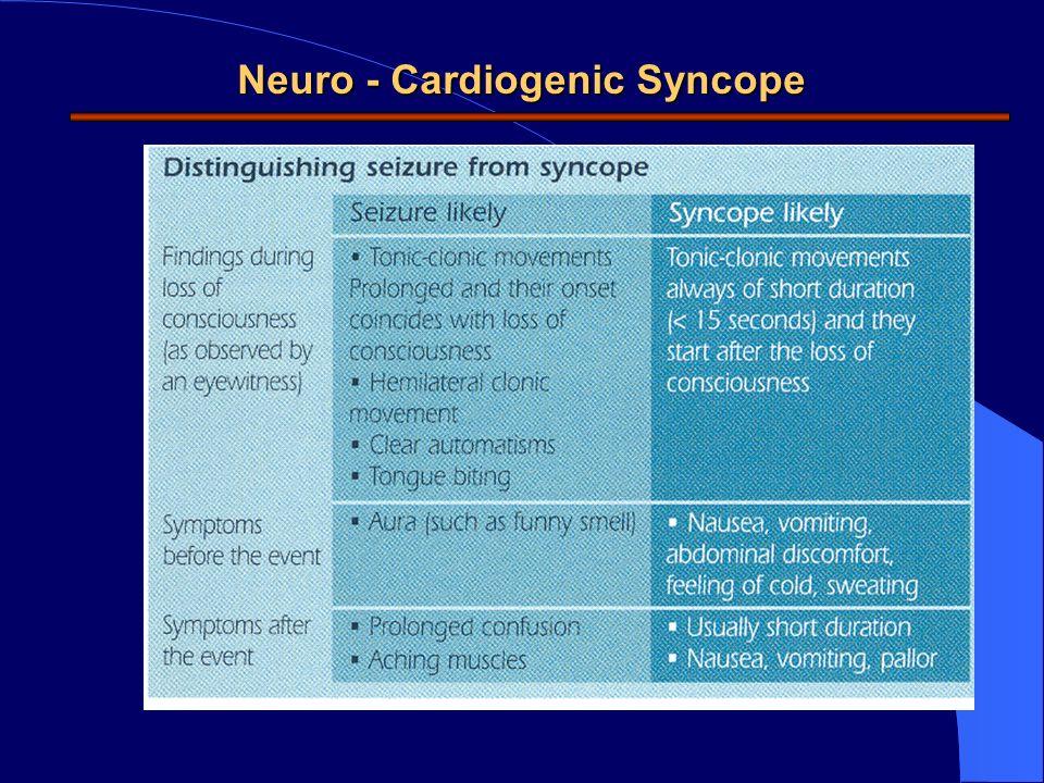 Hangi Hastalar Hastaneye Yatırılmalı Kardiyak nedene bağlı olduğu düşünülen senkop Ciddi yaralanmaya sebep olan senkop Sık tekrarlayan senkoplar Nörokardiyojenik Senkop