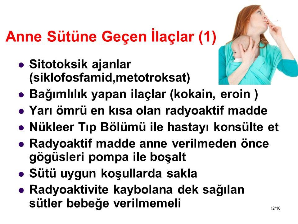 Anne Sütüne Geçen İlaçlar (1) Sitotoksik ajanlar (siklofosfamid,metotroksat) Bağımlılık yapan ilaçlar (kokain, eroin ) Yarı ömrü en kısa olan radyoakt