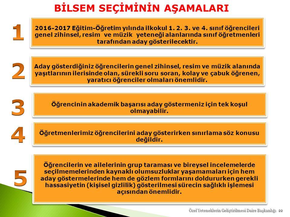 22 BİLSEM SEÇİMİNİN AŞAMALARI 2016-2017 Eğitim-Öğretim yılında ilkokul 1.