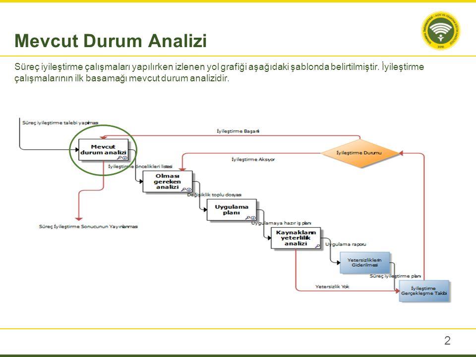 3 Mevcut Durum analizi yapılırken yapılması gereken ilk işlem dokümantasyonun kontrolüdür.