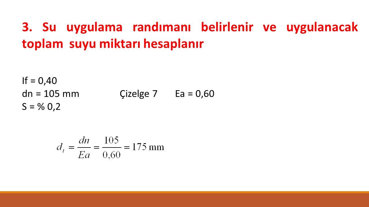 3. Su uygulama randımanı belirlenir ve uygulanacak toplam suyu miktarı hesaplanır If = 0,40 dn = 105 mm Çizelge 7 Ea = 0,60 S = % 0,2
