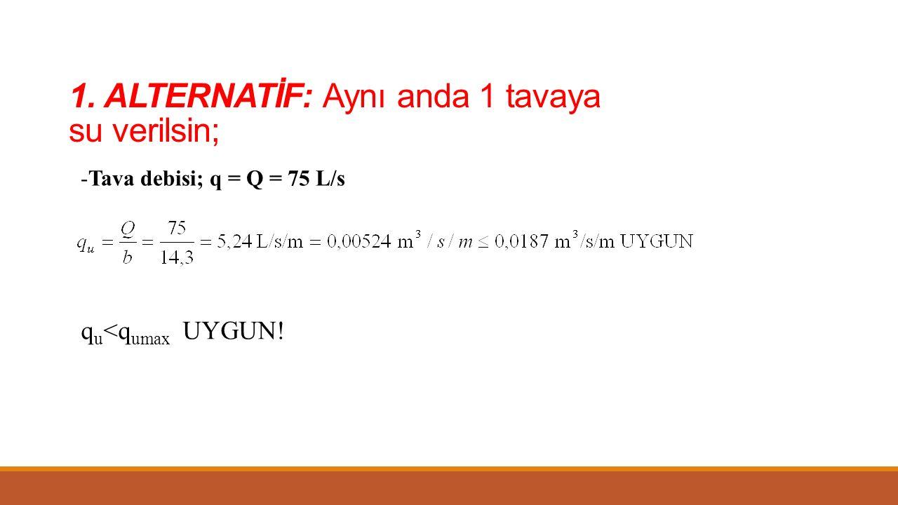 1. ALTERNATİF: Aynı anda 1 tavaya su verilsin; -Tava debisi; q = Q = 75 L/s q u <q umax UYGUN!