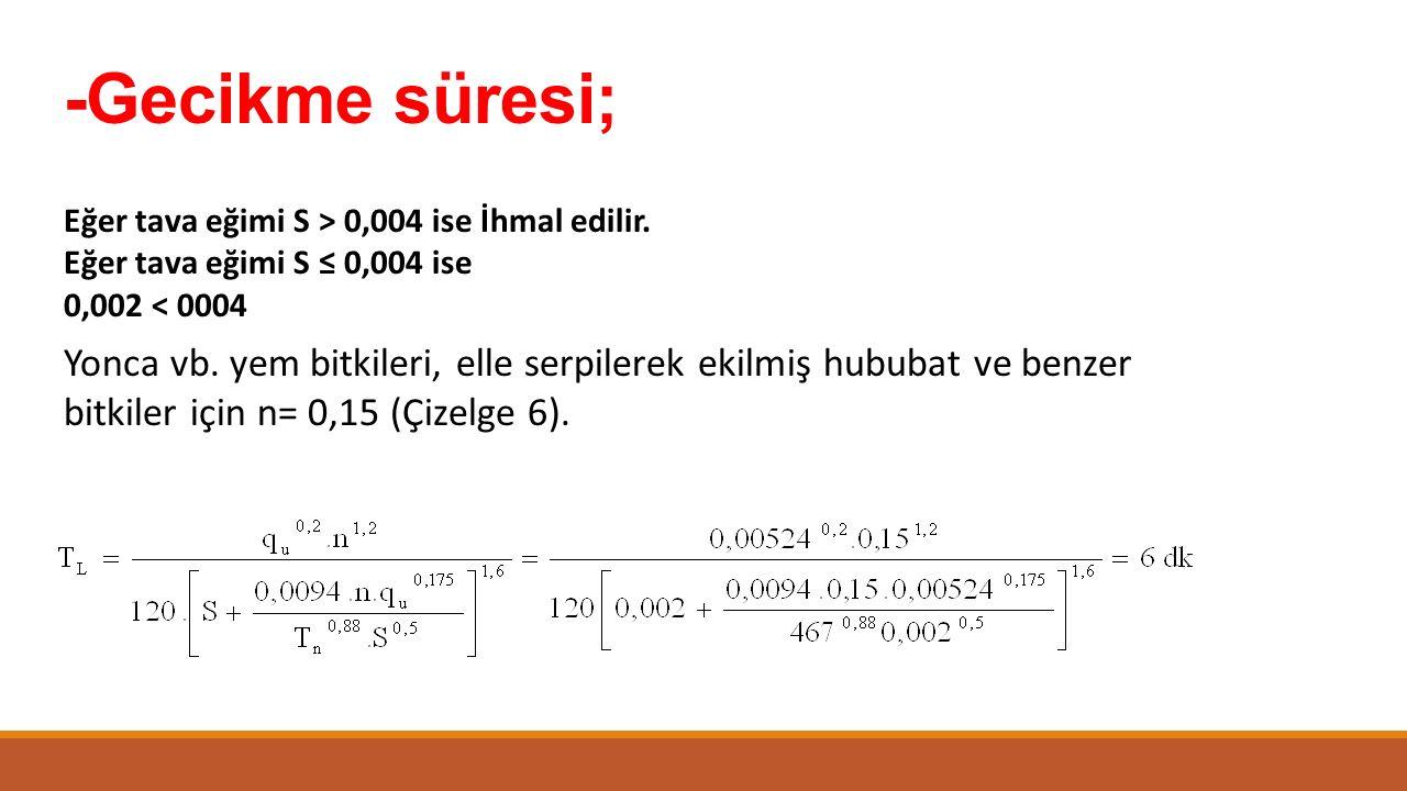 -Gecikme süresi; Eğer tava eğimi S > 0,004 ise İhmal edilir. Eğer tava eğimi S ≤ 0,004 ise 0,002 < 0004 Yonca vb. yem bitkileri, elle serpilerek ekilm