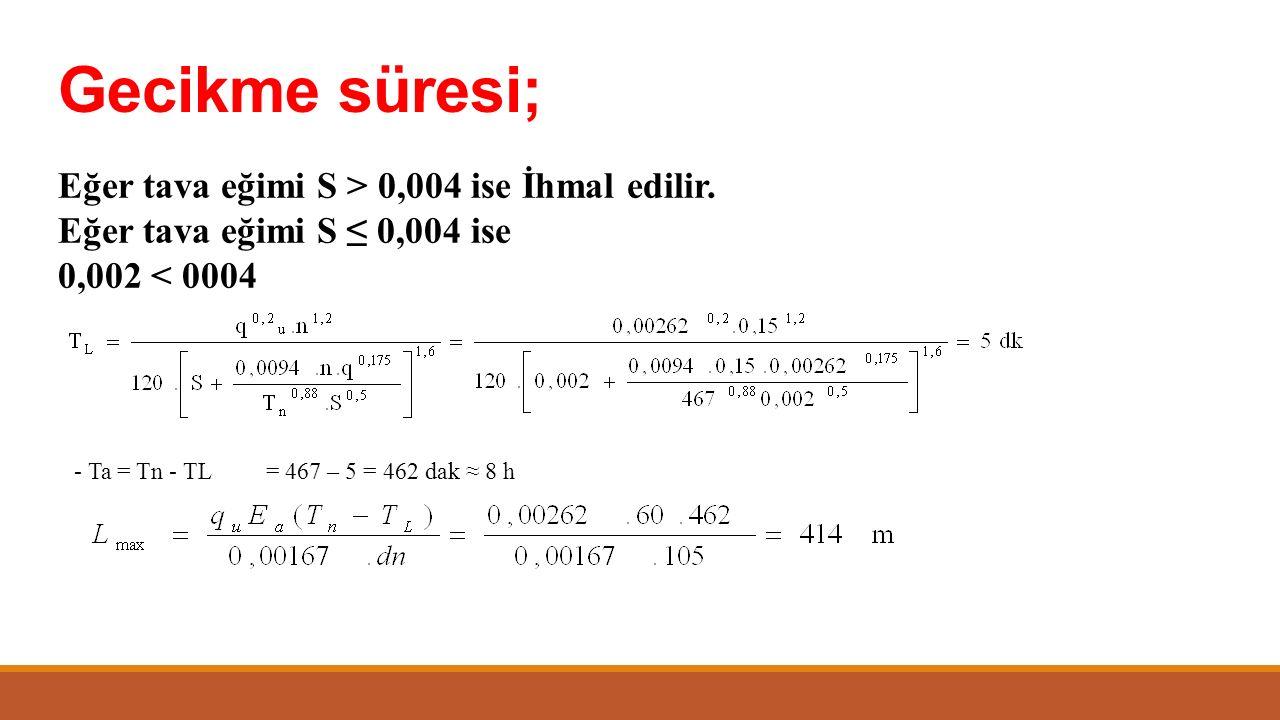 Gecikme süresi; Eğer tava eğimi S > 0,004 ise İhmal edilir. Eğer tava eğimi S ≤ 0,004 ise 0,002 < 0004 - Ta = Tn - TL = 467 – 5 = 462 dak ≈ 8 h