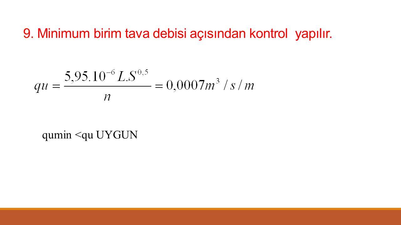 9. Minimum birim tava debisi açısından kontrol yapılır. qumin <qu UYGUN