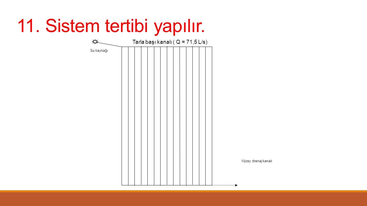 11. Sistem tertibi yapılır. Su kaynağı Tarla başı kanalı ( Q = 71,5 L/s) Yüzey drenaj kanalı