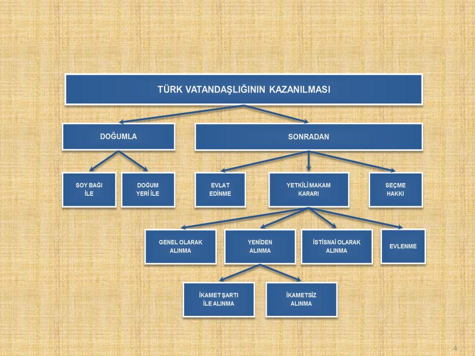 Yetkili makam kararı ile Türk vatandaşlığının kazanılması aşağıdaki yollarla olur; 1 -Türk vatandaşlığının genel olarak kazanılması, 2- Türk vatandaşlığının istisnai olarak kazanılması, 3 -Türk vatandaşlığının yeniden kazanılması, 4 -Türk vatandaşlığının evlenme yoluyla kazanılması